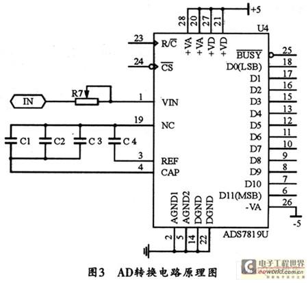 由于需要对音频信号的频率及其功率进行检测,并且要测量正弦信号