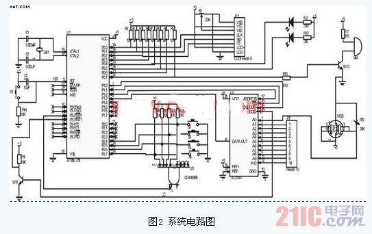 系统采用AT89LV51单片机作为控制部分的核心,AT89LV51是ATMEL公司生产的低电压,高性能CMOS8位单片机,片内含4Kbytes的可反复擦写的只读程序存储器(PEROM)和128bytes的随机存储器(RAM),兼容标准MCS-51指令系统,片内置通用8位中央处理器(CPU)和Flash存储单元,AT89LV51可在2.