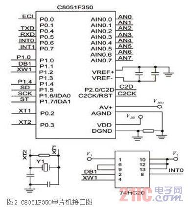 ⑦可编程计数器/定时器阵列,可实现16位pwm,配合简单外围电路可实现d