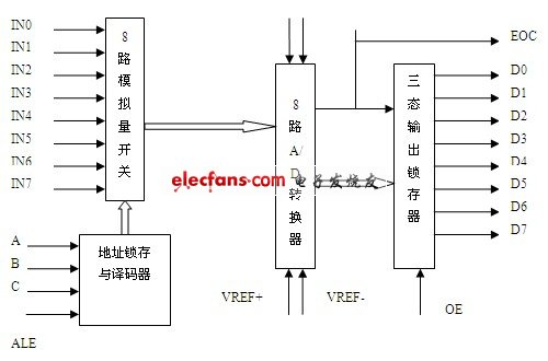 电路 电路图 电子 原理图 500_330
