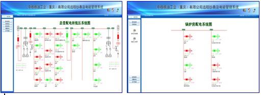 变配电系统具有cad一次单线图显示低压配电网络的接线情况;庞大的