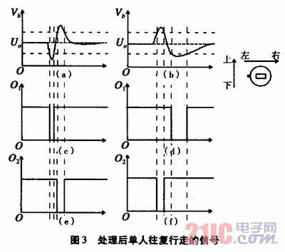 在电路中使用lm324构成280倍放大电路,并通过电位器r3调节偏置电压,使