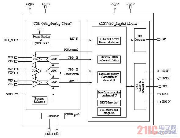 图1:cse7780结构框图
