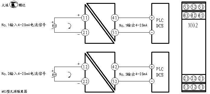 m02 双路无源隔离器