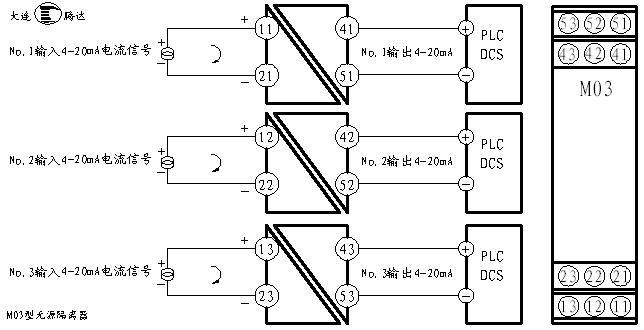 技术数据 电气特性 电源: 无 输入信号: 3路 4~20mA 输入过载 :≤50mA 输入参数 输入压降: <3V(20mA) 输出信号: 3路 4~20mA 输出负载能力: ≤300Ω(输出为 20mA 时) 输出参数 输出负载调节率: <0.05% meas.val./100Ω 传输特性 零点偏置: 0.