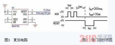 基于单片机的专用信号发生器设计与应用