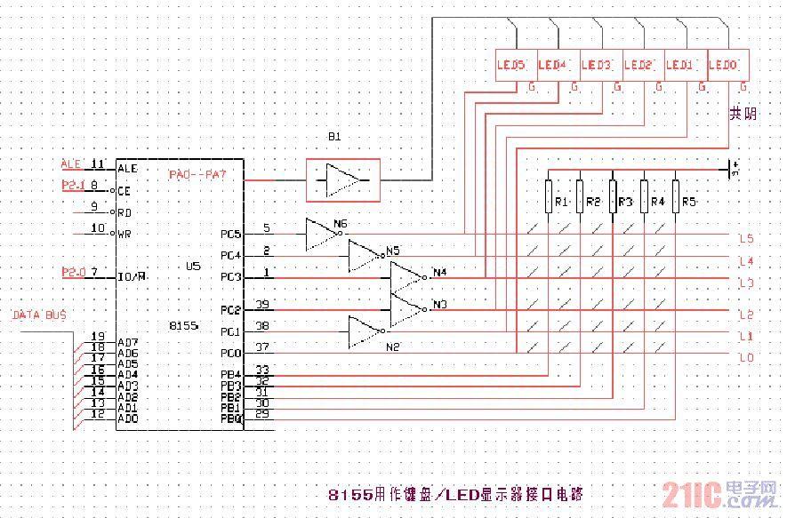 3.1温度控制算法      通常,电阻炉炉温控制都采用偏差控制法。偏差控制的原理是先求出实测炉温对所需炉温的偏差值,然后对偏差值处理获得控制信号去调节电阻炉的加热功率,以实现对炉温的控制。在工业上,偏差控制又称PID控制,这是工业控制过程中应用最广泛的一种控制形式,一般都能收到令人满意的效果。      3.