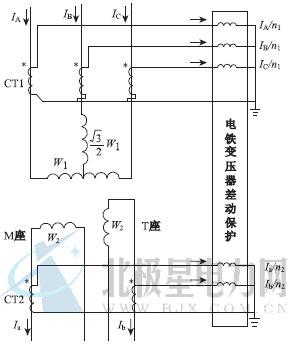 但是由于该变压器的特殊性,其差动保护的电流互感器接线平衡公式与