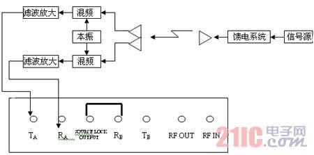 电路 电路图 电子 原理图 450_223