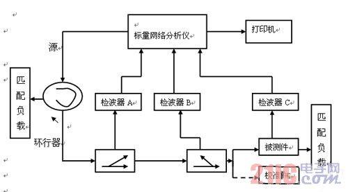 波导同轴转换器hd-180wesmak/j,hd-180wsmak/j;      p)升降平台