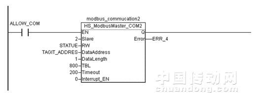 和利时lk系列plc与变频器通讯的应用