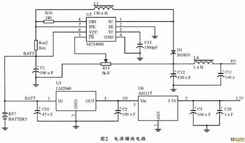 2.2直流电机驱动模块设计