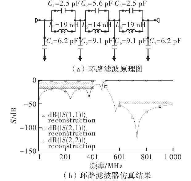 电路设计时采用分立lc元件构成截止频率为400mhz的低通滤器.