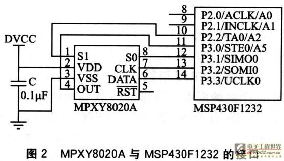 mpxy8020a传感器和msp430f1232的接口电路如图2所示.