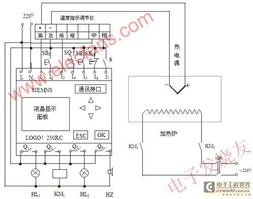 电阻炉温度控制系统方案设计