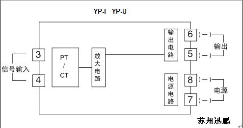 ypd-i/ype-i单交流电流变送器