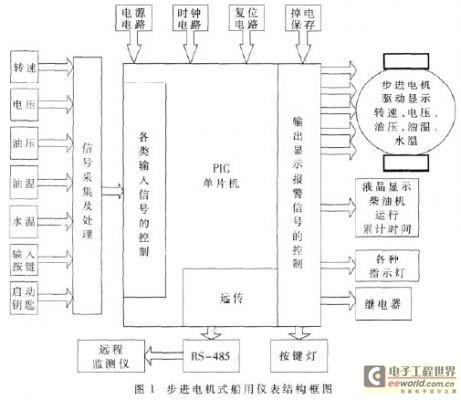 2,步进电机组合电阻式细分驱动的硬件设计
