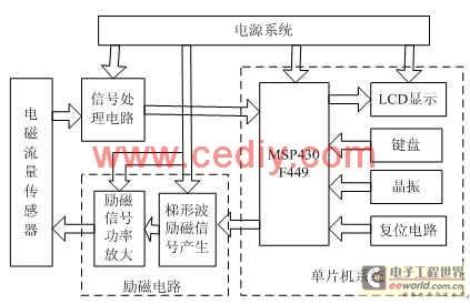 电路 电路图 电子 原理图 423_274