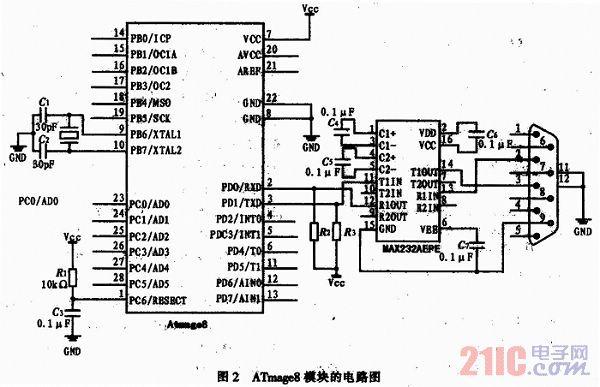 器把检测到的温度信号传给单片机处理;单片机控制