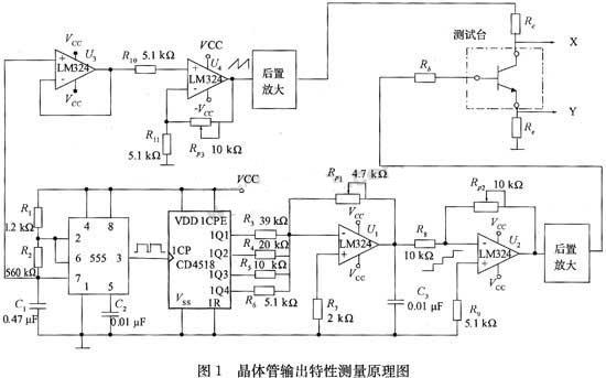 信号发生器电路设计