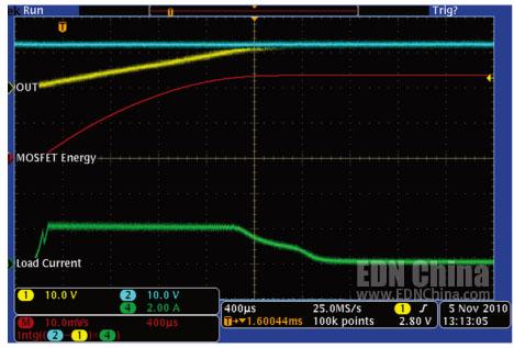 用于辅助电路分析的示波器数学功能详解_数字示波器