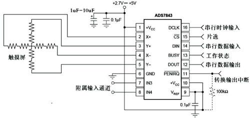 图3ad7843内部原理结构