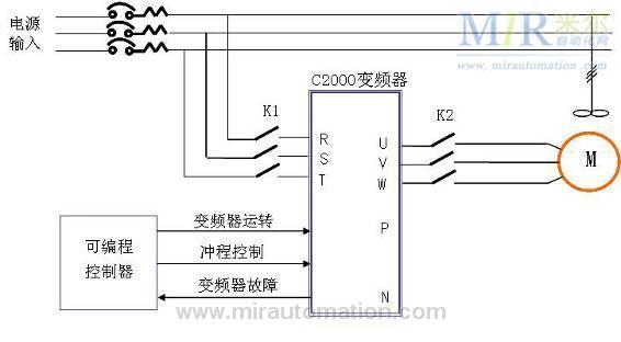 vfd一m变频器接线图