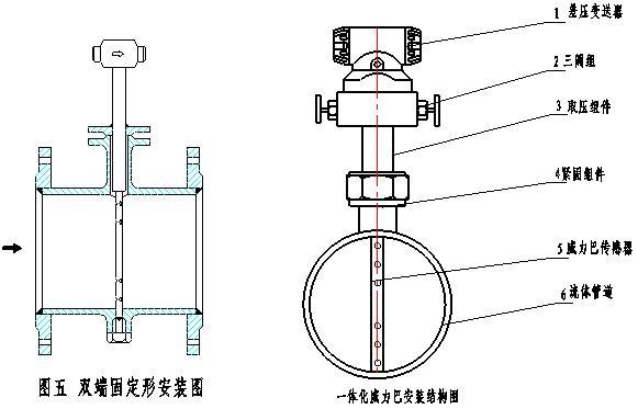 威力巴流量计生产厂家-江苏兄弟仪表厂