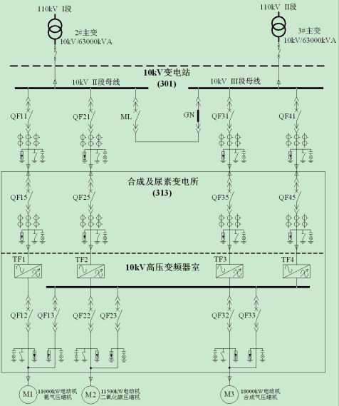 图三,高压电气配电与变频驱动一次动力系统图