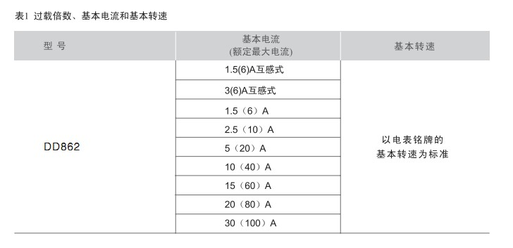 dd862型 单相电能表