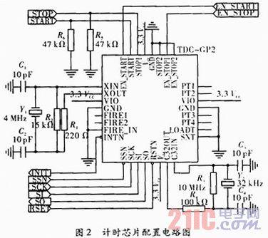 在超声波测距系统中,atmega8单片机为核心控制器件