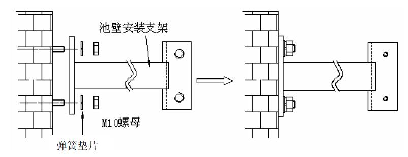 传感器池壁支架安装示意图