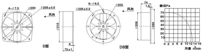 轴流风机300fzy8-d接线图