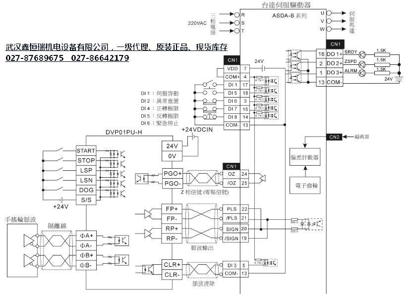 日本RKC温控器 德国博世力士乐 威格士:电磁阀,柱赛泵等 意大利ATOS:台达伺服电机,伺服驱动器,变频器全系列华中总代理 西门子(SIEMENS 数控系统备件,6SN,6FC,1FT,1PH,等伺服驱动,6SE70工程型变频器,S120伺服驱动器,MM4,G120通用性变频器,PLC等产品大量现货,价格优惠。 西门康 IGBT,可控硅欧姆龙PLC美国ABPLC SMC