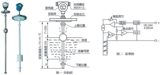 浮球液位控制器;