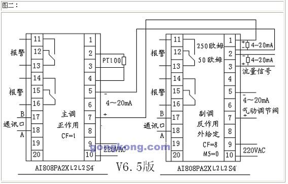 厦门宇电ai人工智能工业调节器在串级均匀控制系统中的应用